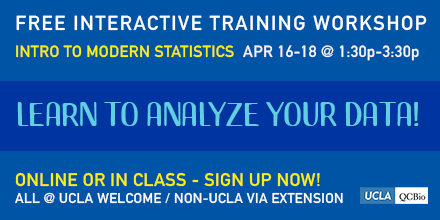 Introduction to Modern Statistics – Day Three – Institute